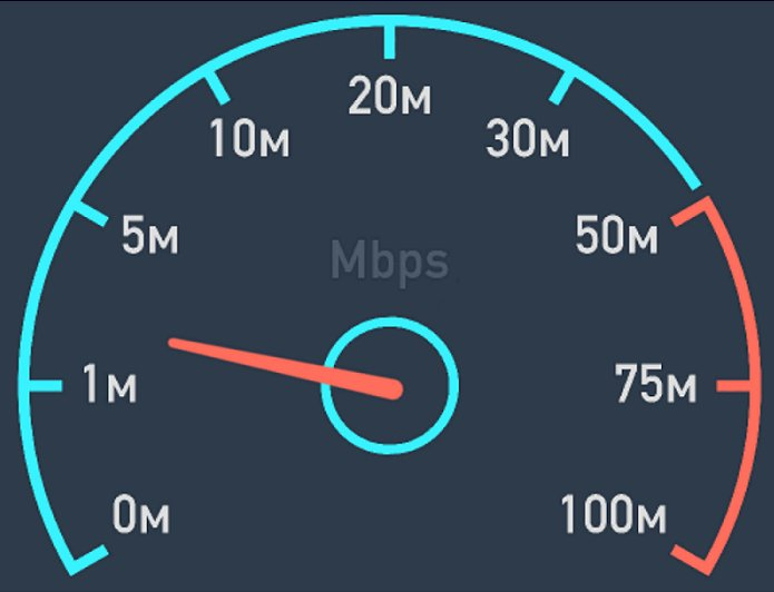How To Perform An Internet Speed Test