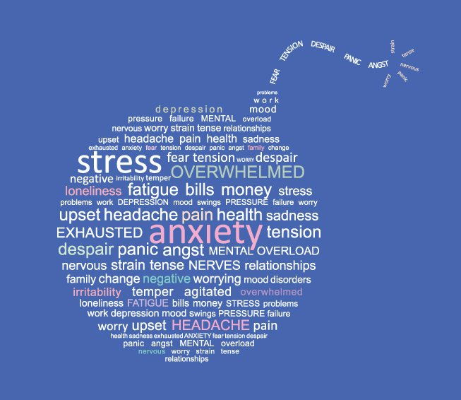 How Anxiety Effects The Human Body