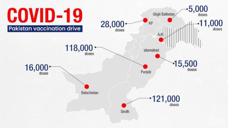 COVID-19 vaccine updates in Pakistan